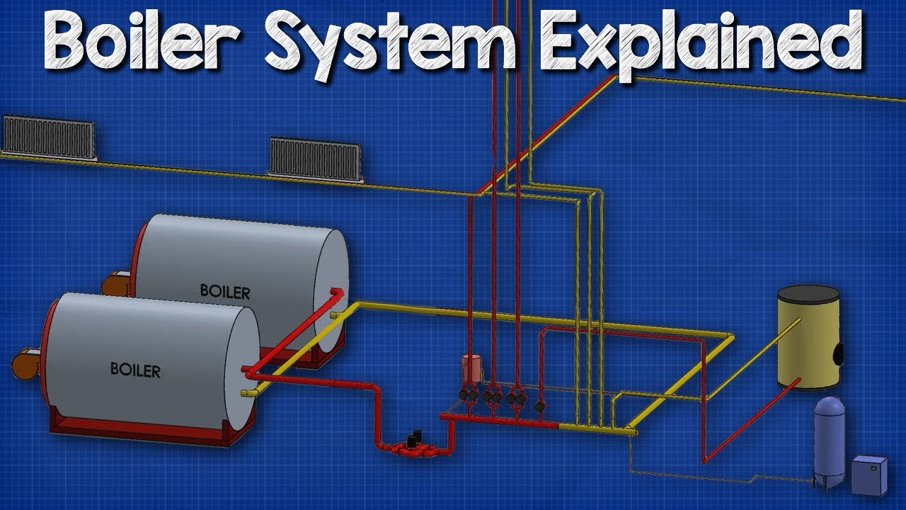 Systems Engineering V Diagram 2003 Lincoln Ls V8 Engine How A Boiler, Fan Coil Unit, Air Handling Unit And Pump Work Together Hvac - Heating System ...
