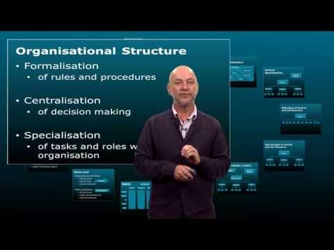 Leadership in Education: Organisational Structure