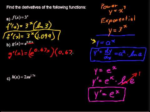 How to Find the Derivatives of Exponential Functions - Calculus Tips