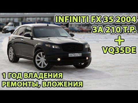 Год владения Infiniti FX 35 2004 за 210т.р.. Сколько вложено, что ремонтировали