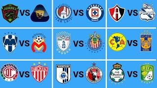 Mis PREDICCIONES para la JORNADA 2 Liga MX CLAUSURA 2020