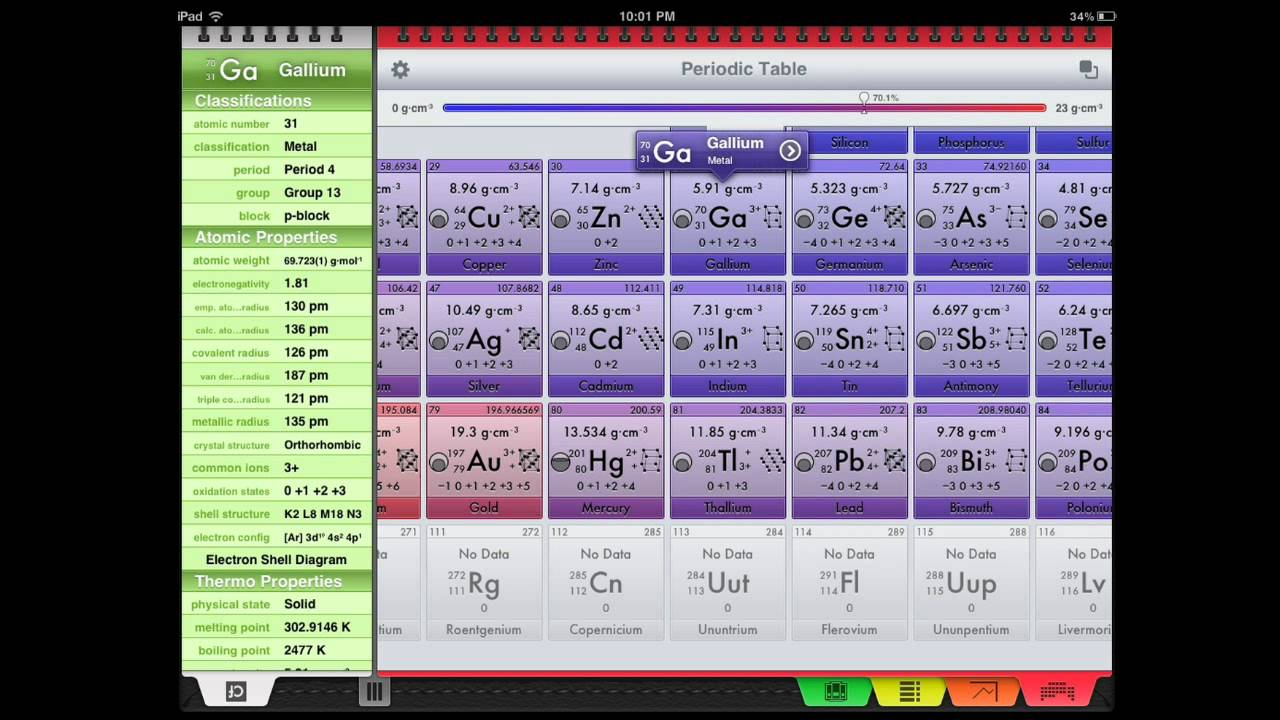 Elemints periodic table for ipad and iphone youtube elemints periodic table for ipad and iphone urtaz Choice Image