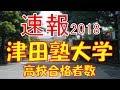 【速報】津田塾大学 2018年(平成30年) 合格者数高校別ランキング