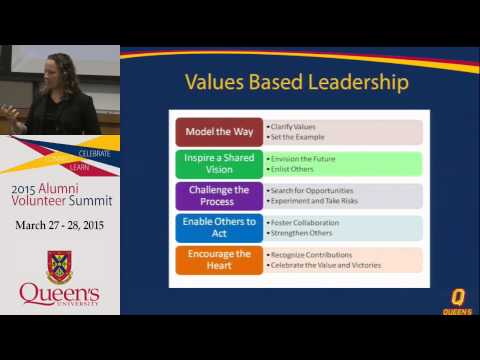 AVS 2015 - Organizational Development