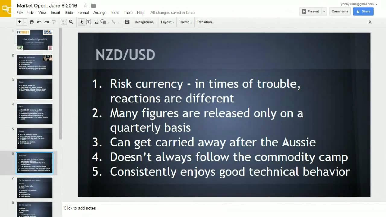 Special Segment: 5 characteristics of NZD/USD