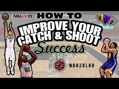 Shooting Test in Nba2k - Limitless Range, Catch & shoot, Corner