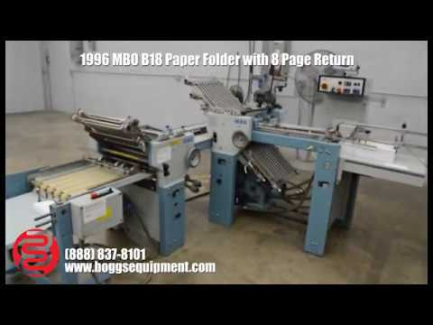 1996 MBO B18 Paper Folder with 8 Page Return