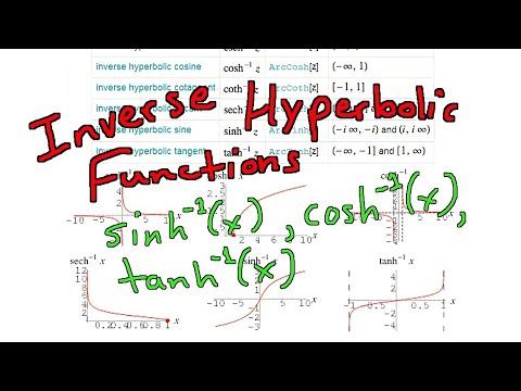 Inverse Hyperbolic Functions - Inverse sinh(x), cosh(x), tanh(x)