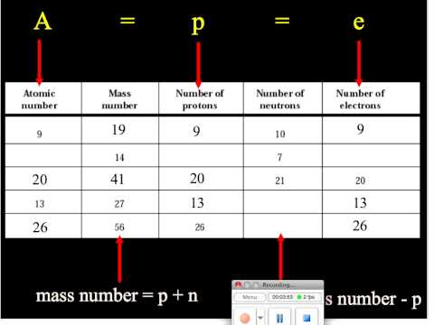 Atomic Number and Mass Number.mov