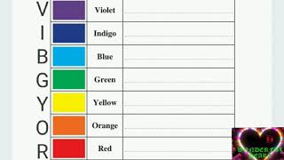 Things that have rainbow colours