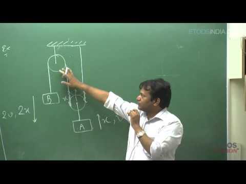 NLM by Amit Kumar Singh (AKS) sir (ETOOSINDIA.COM)