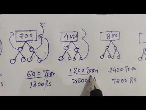 Forsage.io  tron paper plan by jainuddin8115022493