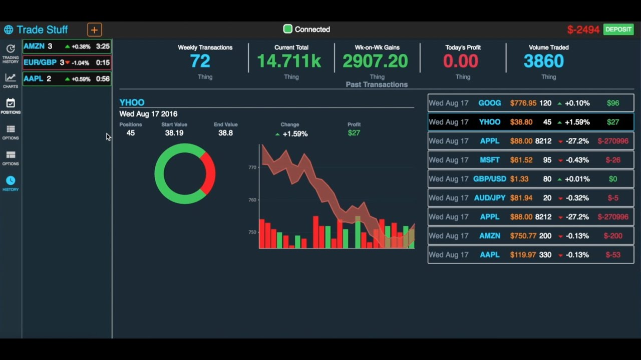 Video update of my latest Hobby Project: A  Real Time Trading Platform [React, Redux, Golang]
