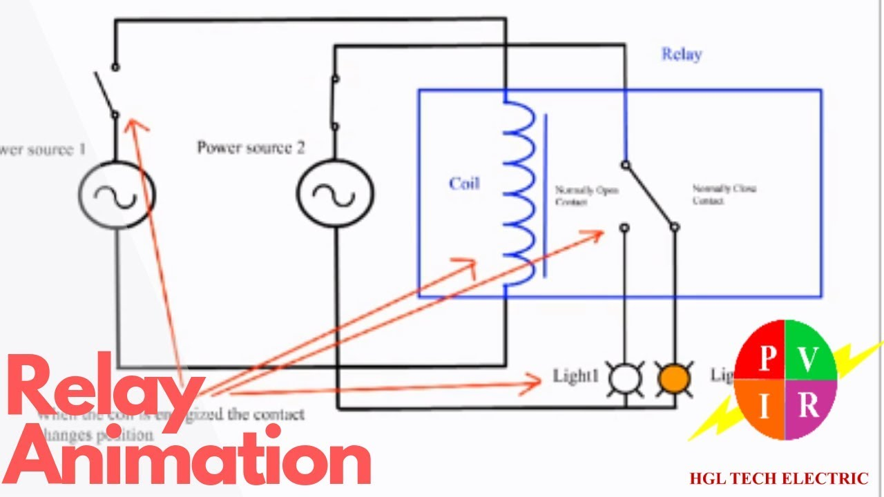 Relay working animation How does a relay work Relay working