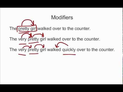 Misplaced Modifiers Youtube