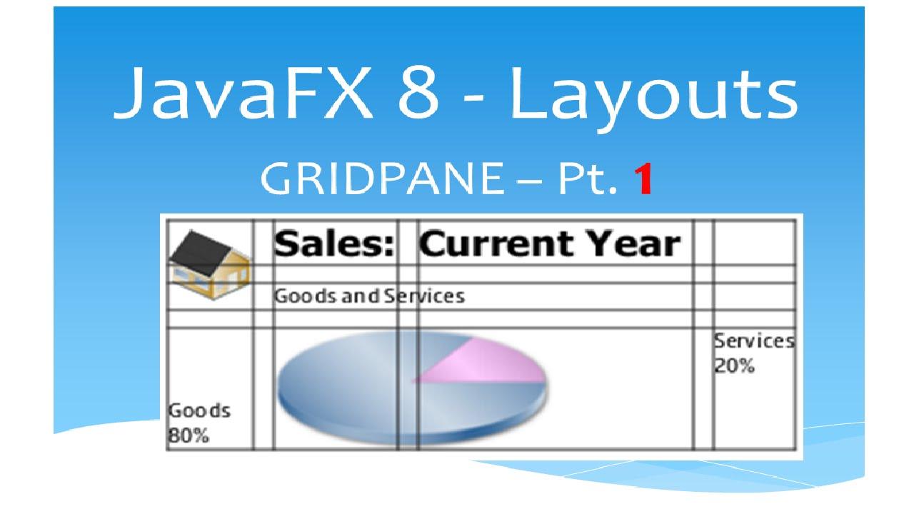 JavaFX 8 Tutorial - GridPane (Layouts) - Part 1 #12