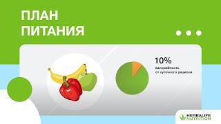 постер к видео План питания