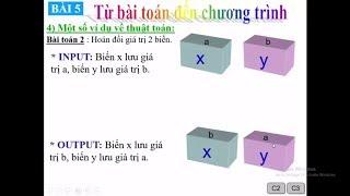 [bài giảng tin học 8 ] bài 5 Từ bài toán đến chương trình phần 2