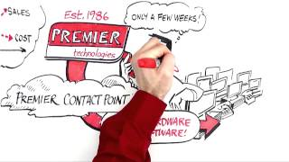 Premier Contact Point, Cloud Contact Centre, Hosted Contact Centre