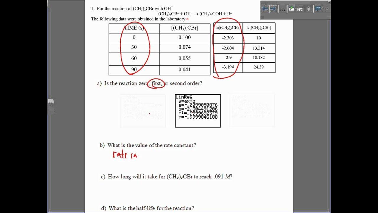Printables Of Worksheet Integrated Rate Laws