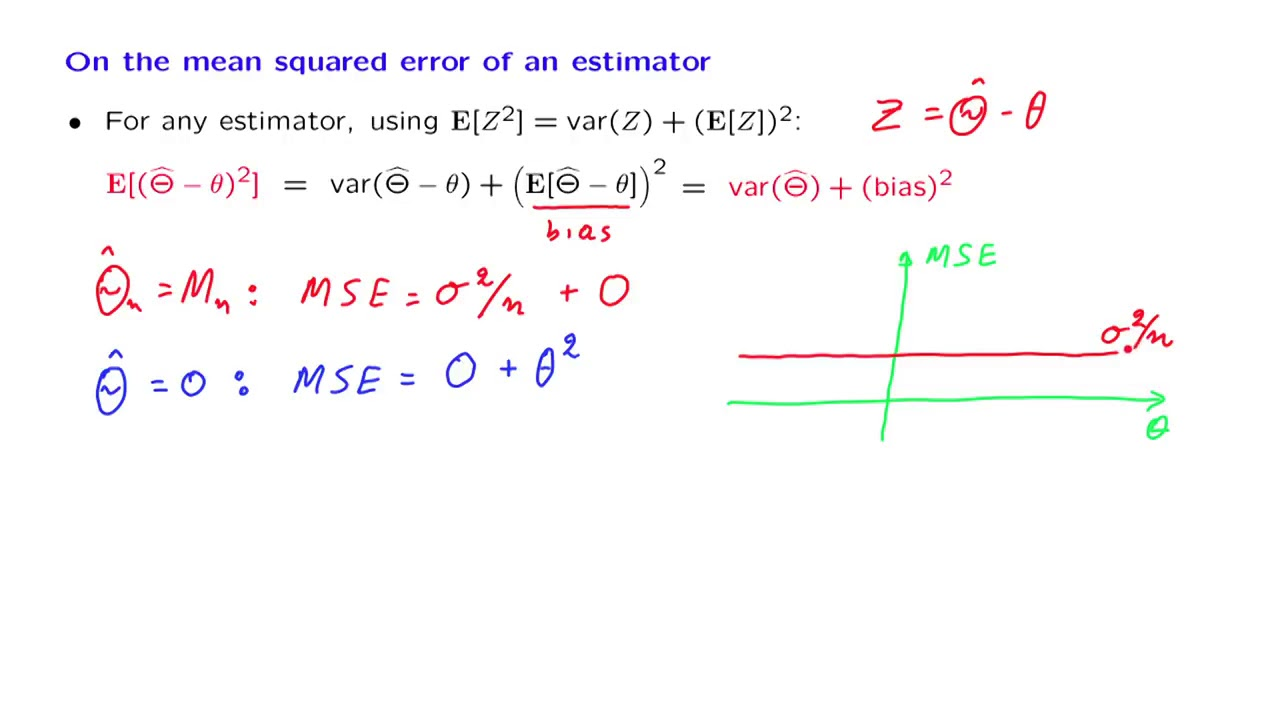 L20 4 On The Mean Squared Error Of An Estimator Youtube