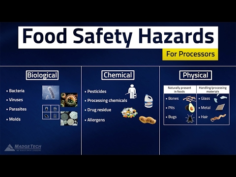 HACCP Food Safety Hazards