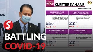 Covid-19: Four new clusters detected in KL, Johor and Perak