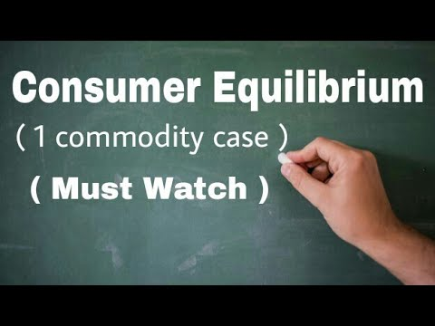 Want to learn commodity trading