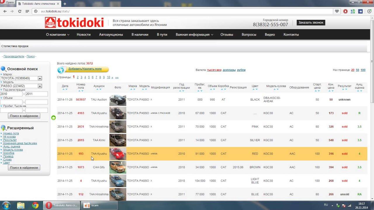 как проверить аукционный лист японского авто в статистике по номеру кузова бесплатно