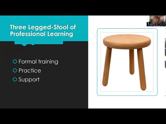 Three Legged-Stool of Professional Learning