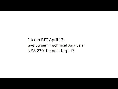 Bitcoin BTC April 12 -  Live Stream Technical Analysis - Is $8,230 the next target?