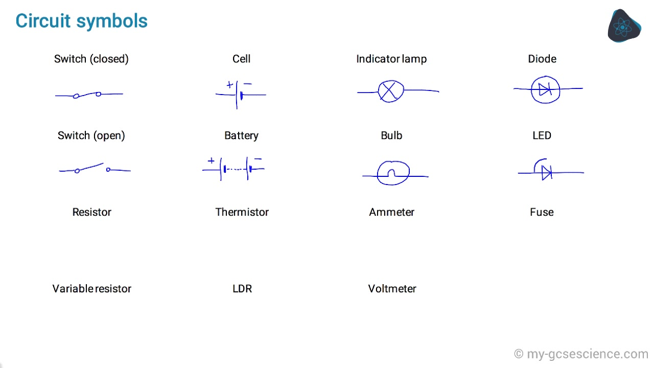GCSE Physics Circuit symbols (OCR 9-1) - YouTube for Bulb Circuit Symbol  193tgx