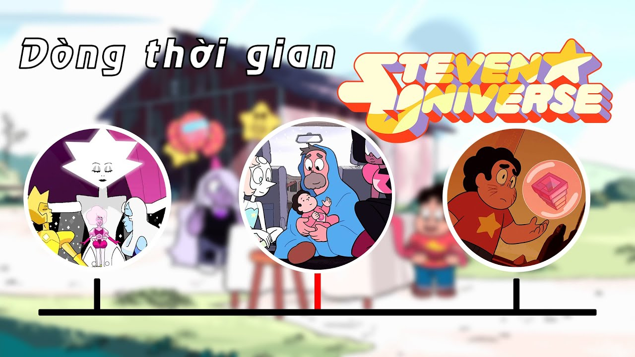 Dòng Thời Gian Steven Universe | Steven Universe Timeline