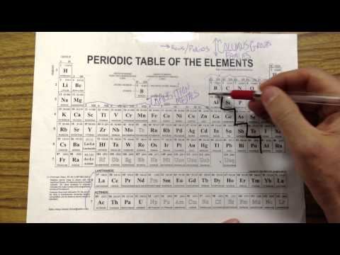 Metals and Nonmetals and Metalloids