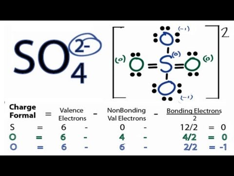 SO4 2- Lewis Structure - How to Draw the Lewis Structure for SO4 2- (Sulfate Ion)