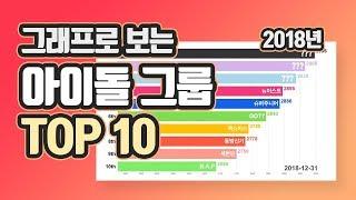 2018 총결산! 남자 아이돌그룹 TOP10 지금 공개합니다! 최애돌 2018 남자아이돌 순위 | EXO, …