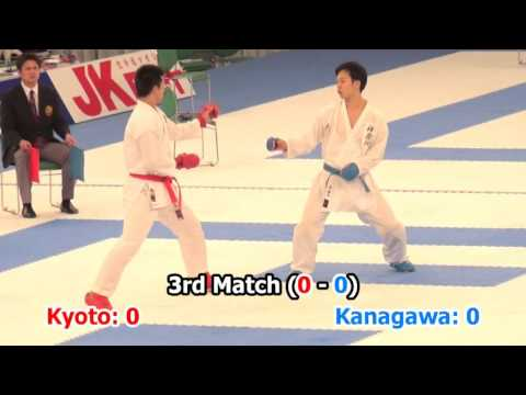 2015 JKF All Japan - Male Team Kumite