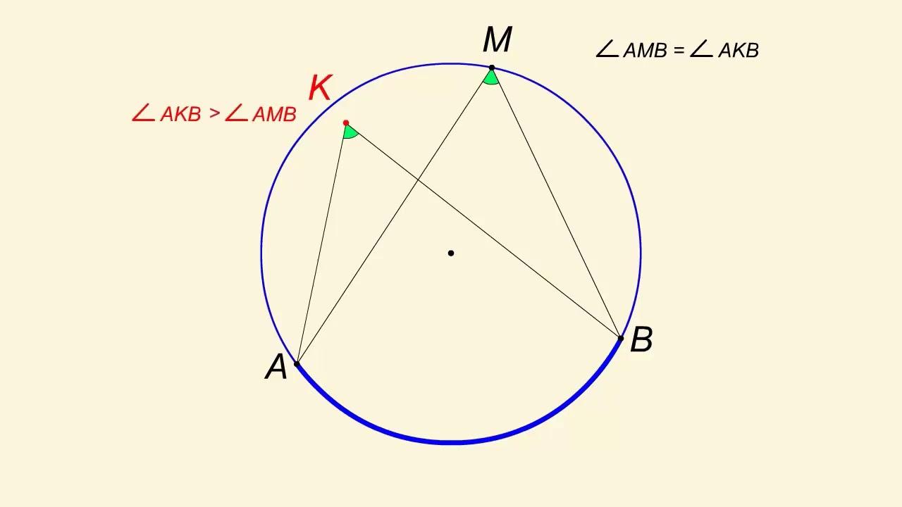 Первое условие принадлежности четырех точек одной окружности