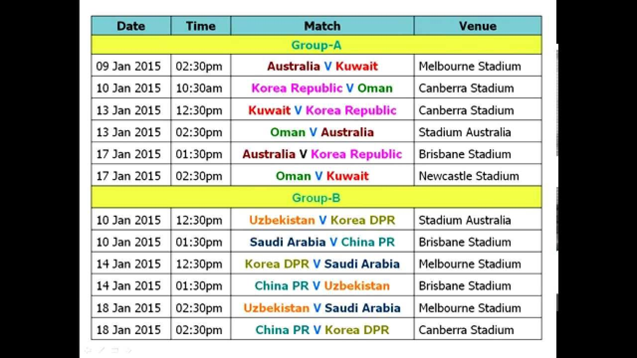 Football Asian Cup 2015 Full Schedule, Time Table and ...