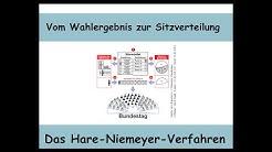 Das Hare-Niemeyer-Verfahren erklärt (Sitzverteilung | Mathematik | Hamilton-Verfahren)