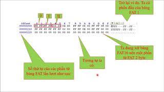 Hệ điều hành - bài tập đọc thông số thư mục gốc và FAT16/ Operating System
