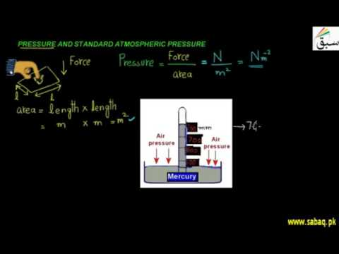 Pressure and Standard Atmospheric Pressure
