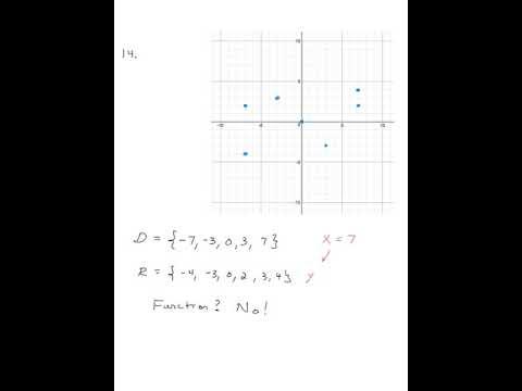 college algebra homework answers