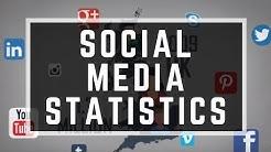 Social Media Statistics 2019 - Digital Marketing Strategies