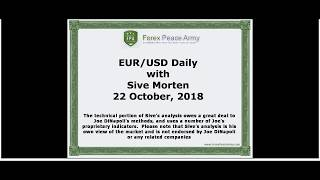 Forex Peace Army | Sive Morten EURUSD Daily 10.22.18