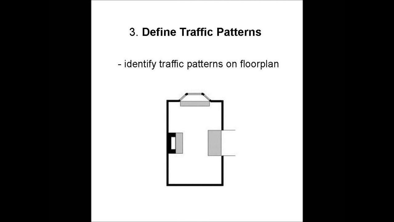 Best Traffic Pattern Definition Interior Design | Decor ...