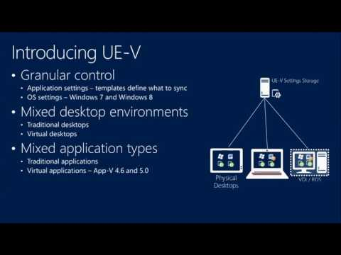 TechEd Europe 2013 Microsoft User Experience Virtualization UE V How to Manage and Deploy UE V acros