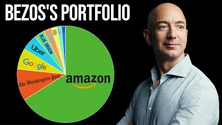 A Deep Look Into Jeff Bezos Portfolio