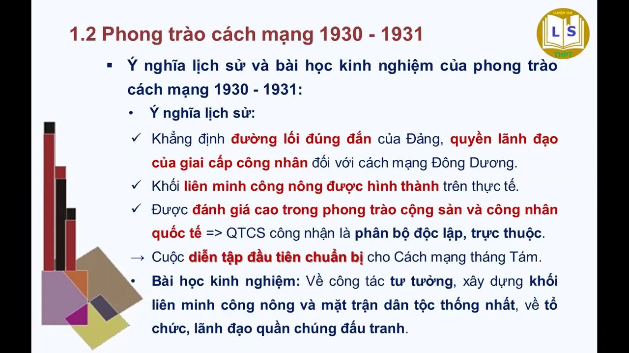 TỔNG ÔN LỊCH SỬ VIỆT NAM GIAI ĐOẠN 1930-1945