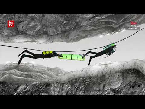 Details of Thailand cave rescue - animation